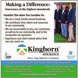 Thanks to all who voted for Kinghorn Insurance Agency for the The Island Packet Reader's Choice Award For Best Insurance Agency